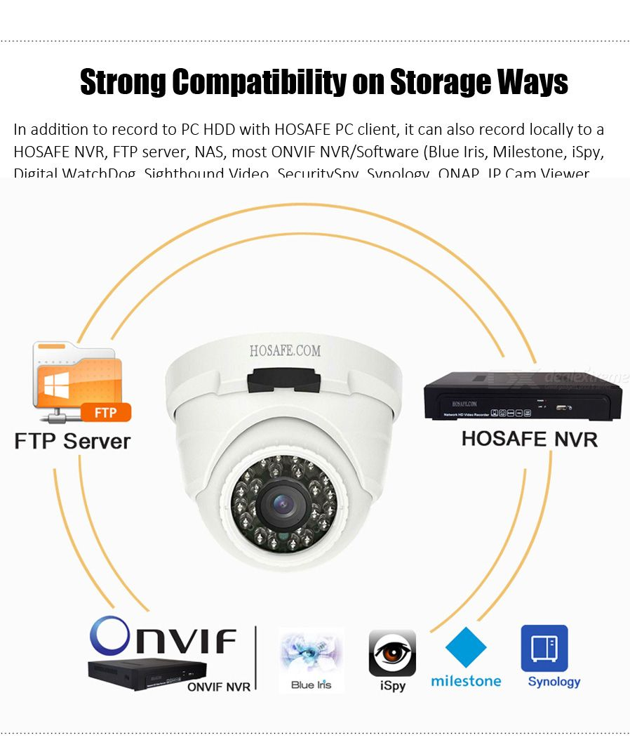 HOSAFE H2MD6PA Outdoor 1080P POE IP Camera with Audio, 50ft Night Vision,  Motion Detection, ONVIF