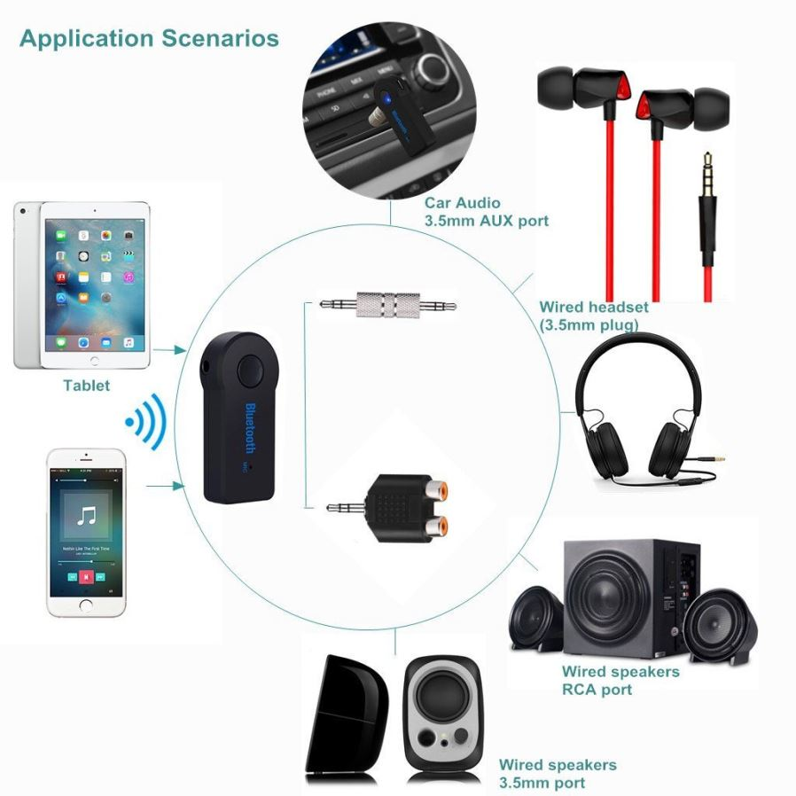 Bluetooth V41 Receiver Audio Adapter With Rca Jack And 35mm Aux Mini Usb To Cable Kabel Untuk Speaker Charger Original Play Music Press Multifunction Button One Time Control Pause