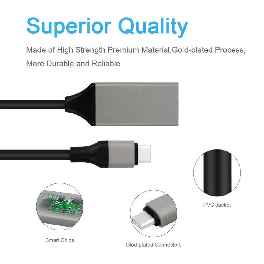 Cwxuan USB 3.1 Type-C to HDMI Adapter Cable with Type-C Cable ...