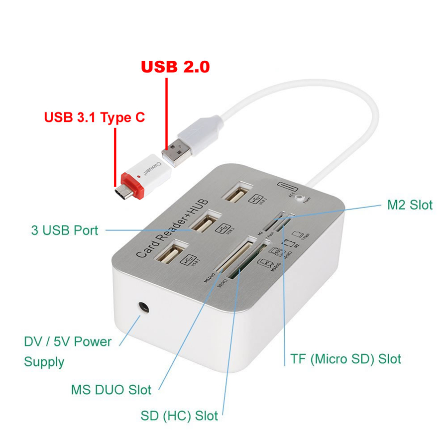 Cwxuan usb 3 1 type c usb 2 0 to 3 port usb hub with card - Is usb 3 0 compatible with a usb 2 0 port ...
