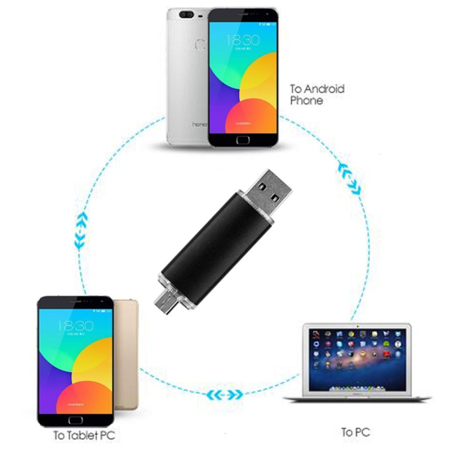 Maikou Multicolor Otg Usb20 16gb Flash Drive Stick For Smart Phone Mdisk Kabel Charger And Data Usb Micro High Speed Led G319 C Style Utility Transmission 480mbps U Disk Format Fat32 Memory Type Tlc