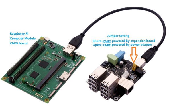 X505 expansion board w 10 100mbps ethernet sata stereo audio