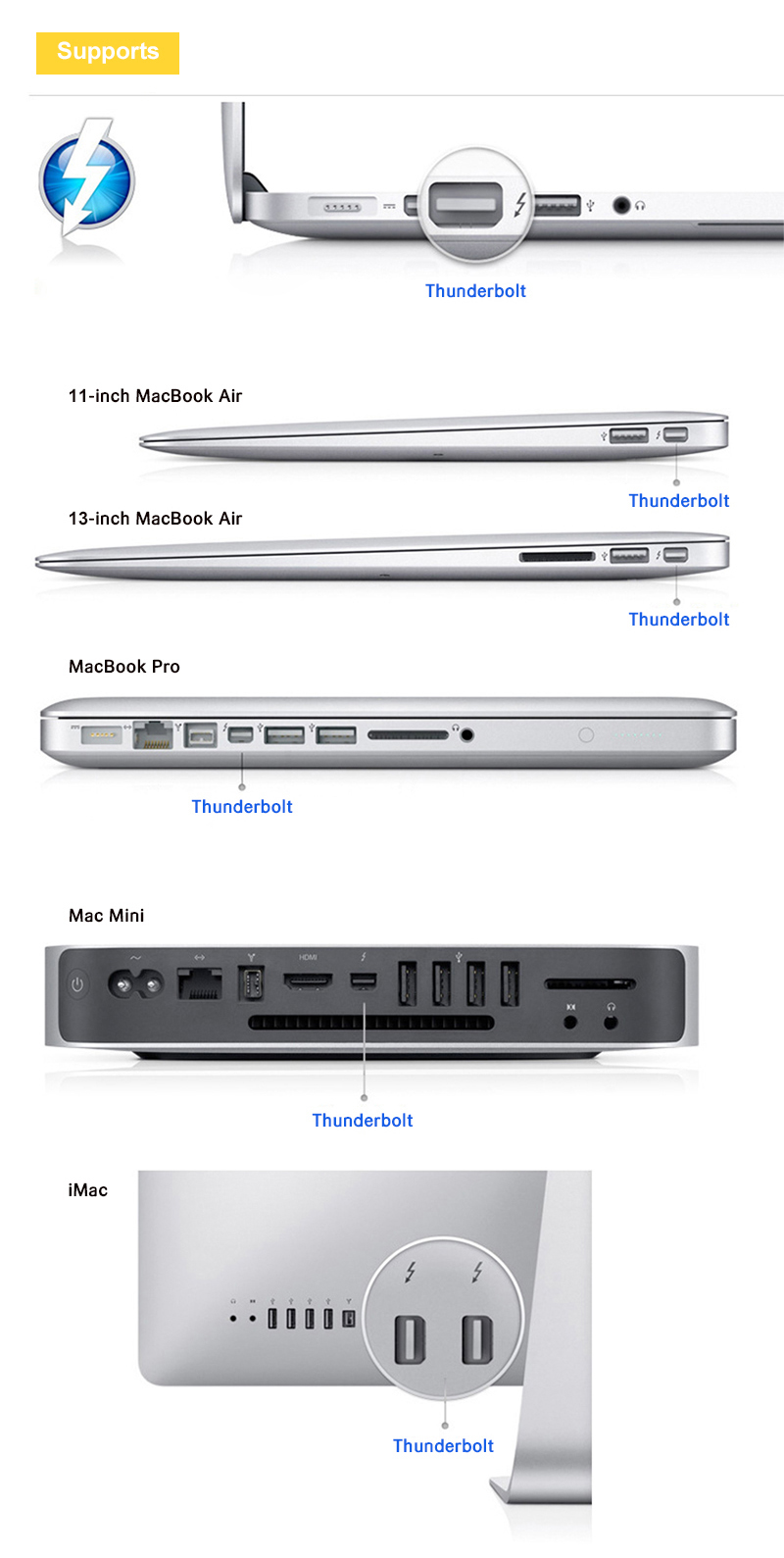 how to connect macbook air to tv without hdmi