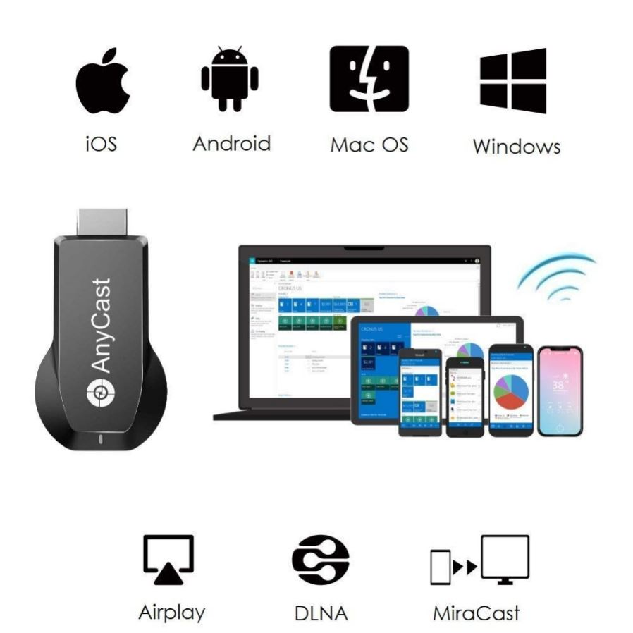 AnyCast M100 Switch-Free Dual-Core Chip 4K Wireless Display Dongle