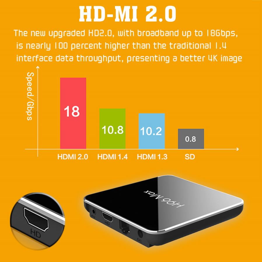 H96 MAX X2 S905X2 4K Box 2 4G Wifi Set Top Box Smart TV Box Android 8 1  Android TV Box HDMI 2 1 2G 16G