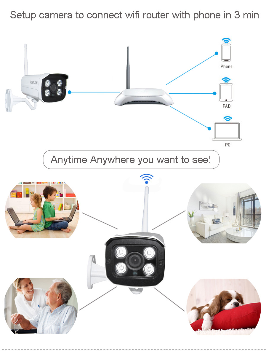 1 3MP 960P Wireless Outdoor HD IP Camera with ONVIF, H 264, Motion  Detection, E-mail Alert, IP66