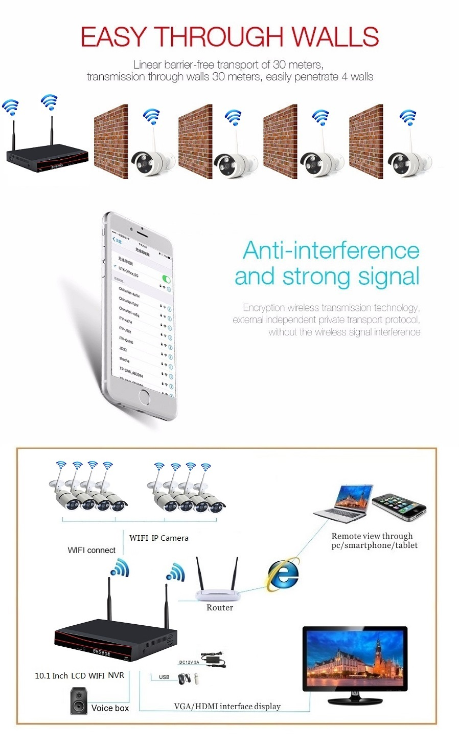Strongshine 960p Wireless Cctv 8ch H264 Wifi Nvr Kit Security Wiring Diagram Step2 Connect The And Router By Internet Cablehdmi Or Vga With Interface Display Step3 View Live Video On Screen In Minutes