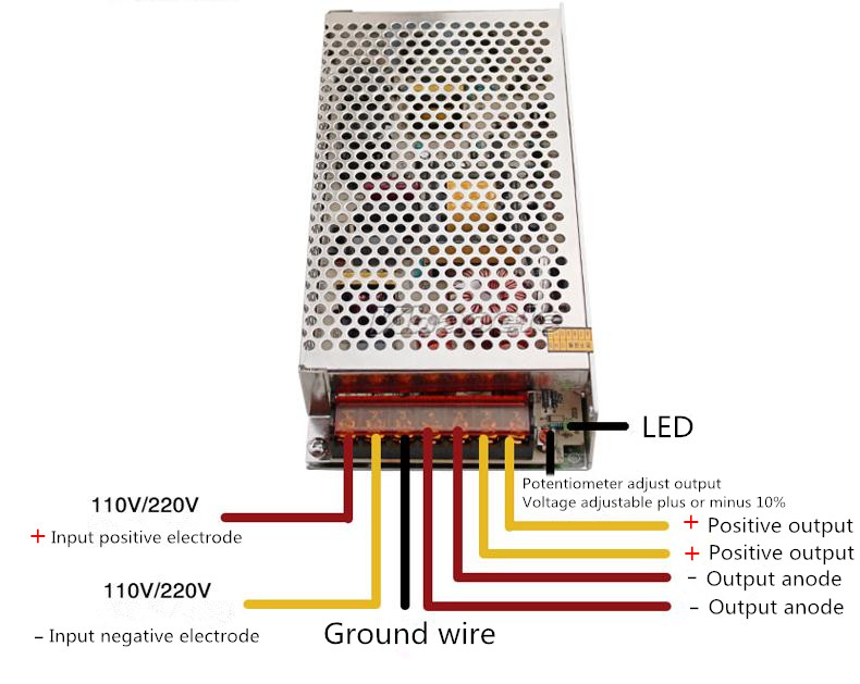 ZHAOYAO DC 12V 12.5A 150W Switching Power Supply - Silver - Free ...