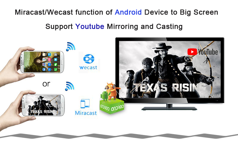 MX18 TV Stick Supports 4G Flow Push Mirroring Wireless HDMI Dongle Receiver  Mini PC for iOS Android Windows
