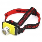 3W 80-Lumen 3-Mode White LED Light Headlamp (3 x AAA)