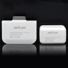 Wireless Video Transmission Kit for iPod / iPad / iPhone