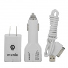 Dual USB Car Charger + AC Power Adapter w/ USB Charging Cable for iPhone - White
