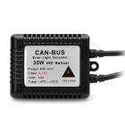 CANBUS…