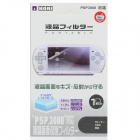 Screen Protector for PSP Slim/2000