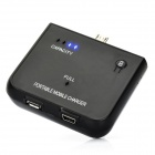 Rechargeable 1500mAh External Emergency Power Charger for HTC One X / S / V / S720E - Black
