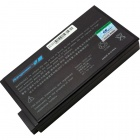 GoingPower Battery for HP Compaq Presario 900, 900US, 1500, 1700, 1701S, 1720US, 17XL, 2800