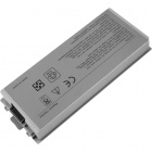 GoingPower Akku für Dell Latitude D810, OC5340, C5340, C5331, D5505, D5540, G5226, F5616