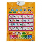 Infants Enlightenment Early Education Sound Wall Chart Voice Toy - Arabic Alphabet Style (3 x AAA)