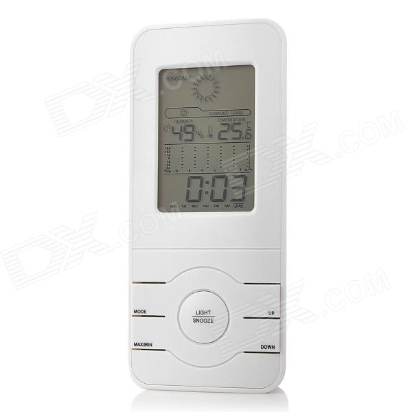 DM3622 Mountable Mini Thermometer Hygrometer - White