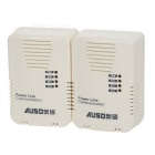 AUSO 200Mbps Powerline Ethernet Adapters (2-Pack/110-240V)