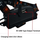 SingFire SF-555E LED 2250lm 4-Mode White Headlamp USB Output (2*18650)