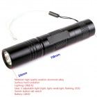 ZHISHUNJIA S5L LED 160lm 5-Mode Branco Zooming FlashLuz (1 * 18650)