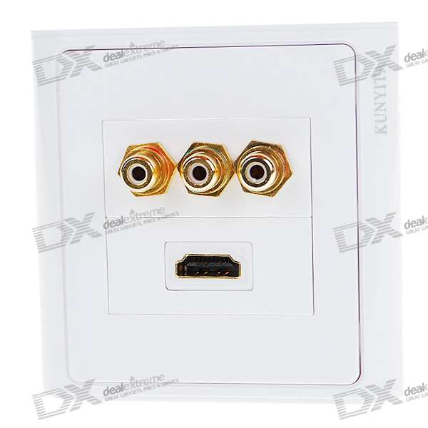 Hi-Def HDMI + Component Video Wall Plate / Wall Outlet (Type A 19-Pin Connector)