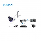 "JOOAN 1/2 ""CMOS 960P 1.3MP Digitale Auto Zoom IP Camera w / 12-IR-LED / Mobile Remote Monitoring"