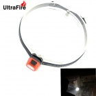 UltraFire NH Mini LED Headlamp Lightweight Waterproof Ourdoor Cap Clip Headlight