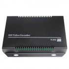 HDMI Encoder for IPTV Live Stream Broadcast HDMI Video Recording