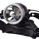 RichFire SF-649U 800lm Zooming Rechargeable 3-Mode White LED Headlamp