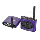 5.8GHz Digital Transmitter and Receiver w/ 300M IR Remote Pass Back