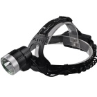 RichFire SF-649 5V USB Rechargeable 3-Mode LED Headlamp