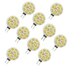 Jiawen G4 5.5W Round Warm White Light LED Module (10PCS / DC 12V)