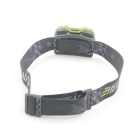 Motion Sensor Adjustable View Angle Rechargeable Headlamp - Green