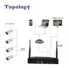 4CH Wireless NVR con display a 7 pollici Display a un kit combinato (connettori statunitensi)