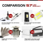 Joyshine S7-H11 H11 Bright 60W Tinned Copper Braid LED Headlight Bulbs