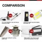 Joyshine S7 9006 Bright  60W 6400lm LED Headlight Conversion Bulb 2PCS