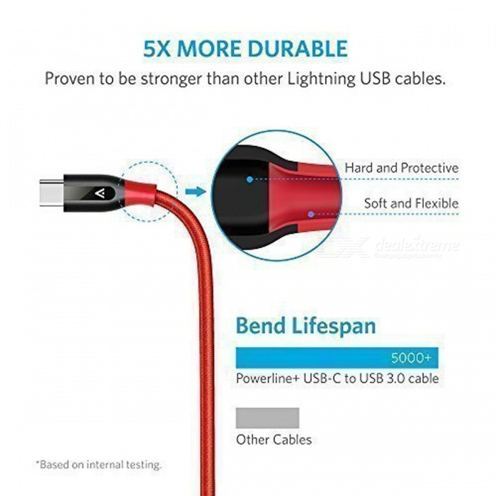 Anker Powerline+ PVC + Nylon USB Type C to USB 3.0 Cable - Red (3ft) [фото3]