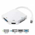 Kitbon Mini DP Thunderbolt to VGA / HDMI / DVI Adapter Converter
