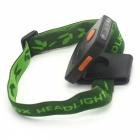 Practical LED Clip Cap Induction Headlight for Outdoor Fishing - Black