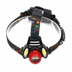 UltraFire Portable 1-T6 2- COB LED 4-Mode Headlamp