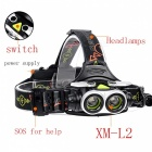 UltraFire Aluminum Alloy 2-LED L2 Light 20W 4-Mode Zooming Headlight