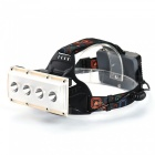 SPO USB Rechargeable Ultrabright LED Floodlight Headlamp for Camping