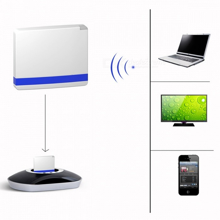 IP03 Mini Portable Bluetooth A2DP Music Audio Receiver Adapter with Built-in Apple 30-Pin Dock - White + BlueAV Adapters And Converters<br>Form  ColorWhite + BlueModelIP03MaterialABSQuantity1 setShade Of ColorWhiteConnectorOthers,30 pin interfaceCertificationCEPacking List1 x Receiver<br>