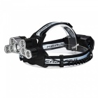 ZHISHUNJIA WY8123 CREE XM-L T6 9-LED USB Headlight, Powerful Flashlight Head Torch Lamp