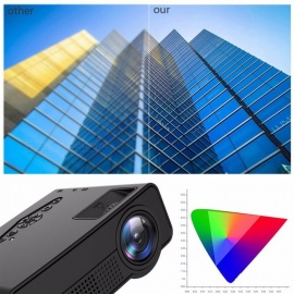 S280 Portable Mini LED Cinema Video Digital 1080P HD Home Theater Projector Beamer Projector With USB HDMI white