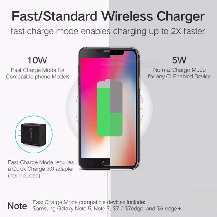 Ugreen 10W Qi Fast Wireless Charging Pad Charger for IPHONE 8/X, Samsung Galaxy S7 / S8 / S6 Edge Plus