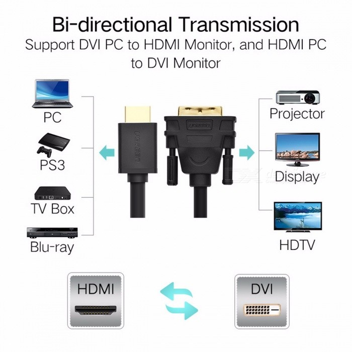 Ugreen 3D 1080P HDMI to DVI DVI-D 24+1 Pin Adapter Male to Male Converter Cable HDMI Cable 2m 3m 5m for LCD DVD HDTV XBox