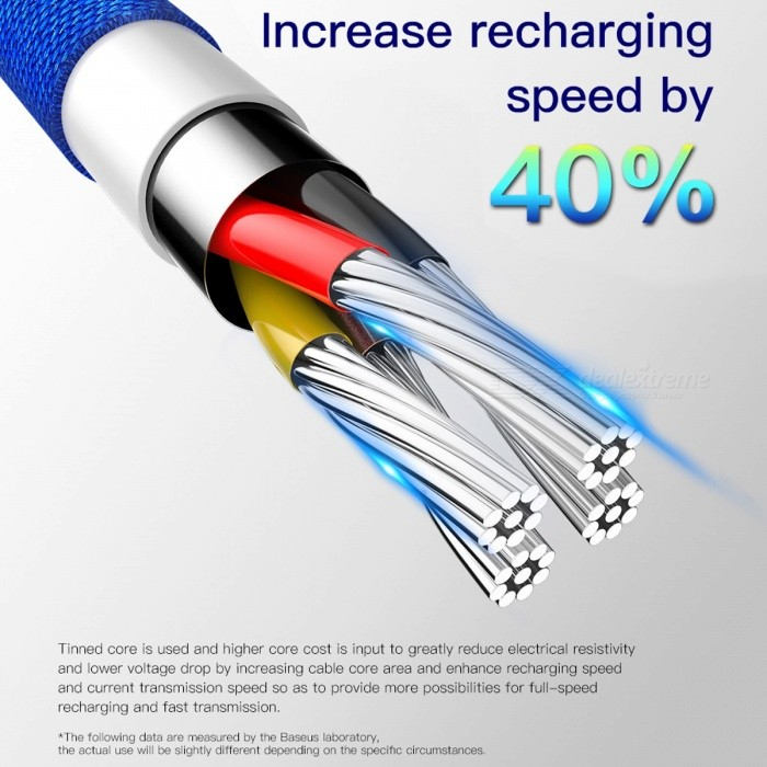 Baseus 3A USB Type-C Fast Charging Data Cable for Samsung Note 8 S8 Xiaomi Mi5 Mi6 Mi A1 Mobile Phone